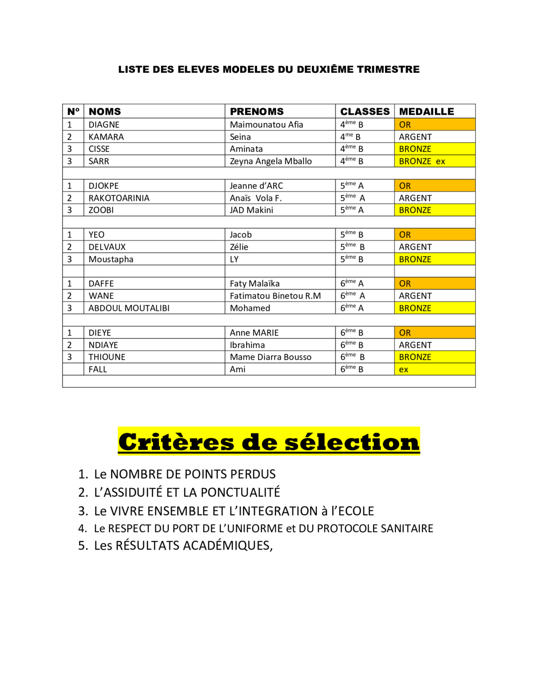 ELEVES MODELES DU PREMIER DEUXIEME 2020-2021 (4)-2.png